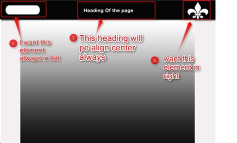 Div Align Right by Css How To Align An Element Always Center In Div Without