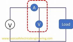 Basics Of Wattmeter - Power Measurement