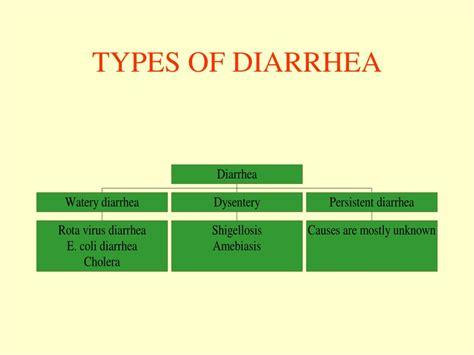 Diarrheal Stools What To Eat When You Have Diarrhea