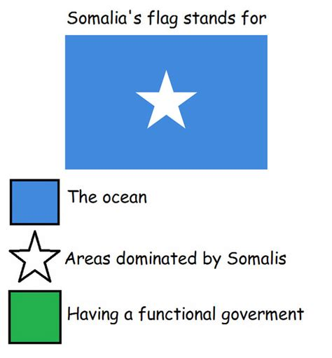 flag color meanings hilarious meanings of flag colors of different countries