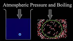 Atmospheric Pressure And Boiling