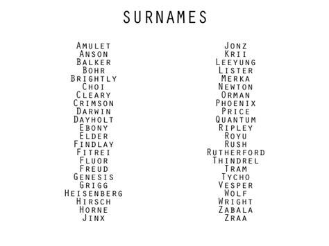 charactergenre based names futuristic writing