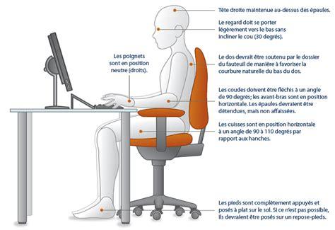la bonne posture assise au travail physio