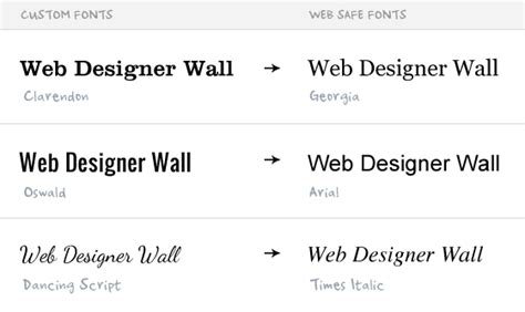 css3 font face design guide web designer wall design trends and tutorials