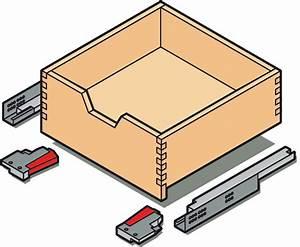 Mover Komplett Mit Einbau : komplett innenauszug oder englischer zug als ~ Kayakingforconservation.com Haus und Dekorationen