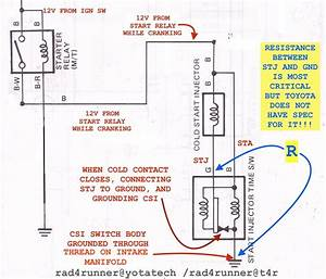 How Cold Start Injector System Works