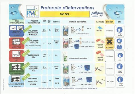 protocole de nettoyage des wc mécanisme chasse d 39 eau wc