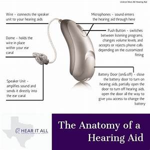 What Are Hearing Aids And How Do They Work