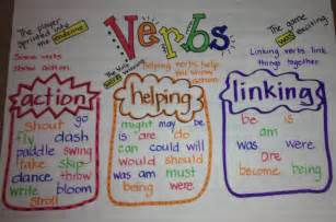 Linking and Helping Verb Anchor Chart