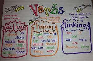 Verbs Poster - Theme 2 | Lang. Arts | Pinterest | Learning ...