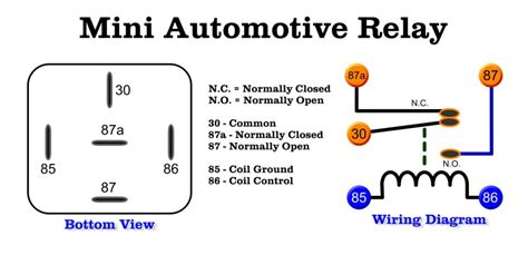 Introduction Automotive Relays Gtsparkplugs
