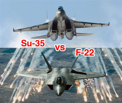 How Su-35s And F-22s Compare
