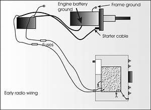 Mobile Radio Wiring And Grounding