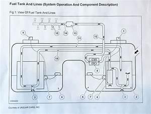 2009 Jaguar Xf  U2013 Fuel Pump Replacement