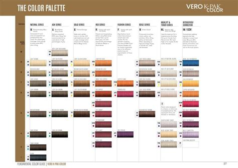 Best 25+ Redken Color Chart Ideas On Pinterest