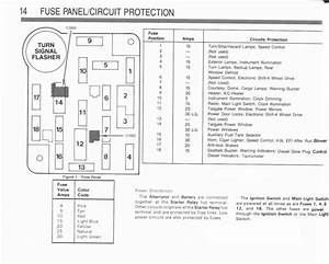 1987 Ford F150 Fuse Box Diagram