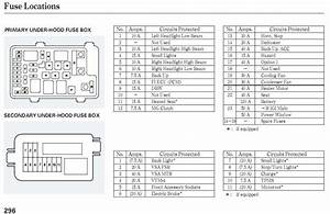 2007 Jeep Compass Fuse Diagram