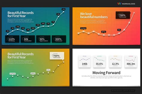 Graphs & Charts PowerPoint Template - PSlides