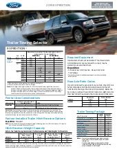 ford transit towing capacity information bloomington