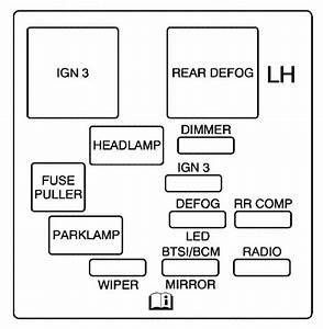 2005 Saturn Fuse Box Diagram