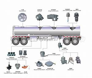 Installation Diagram - Installation Diagram - Tank Truck Parts