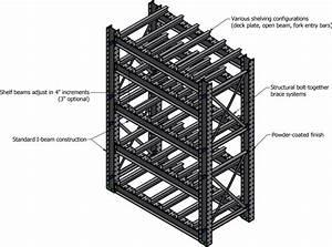 Dexco Structural I-beam Tool  U0026 Die Rack Systems