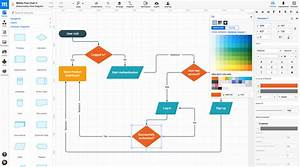 31 Creating A Web Diagram Is A Tool For