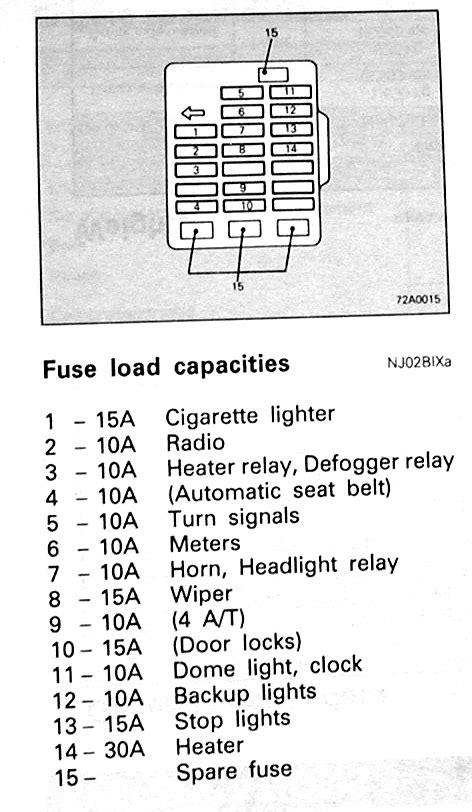 Fuse Box Diagrams Cover Diagram Fuses Dsmtuners