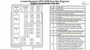 Lincoln Navigator  1997-1998  Fuse Box Diagrams