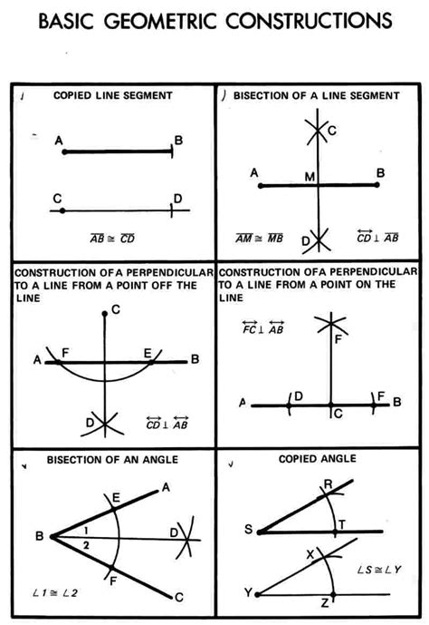 constructions in geometry worksheet writing math
