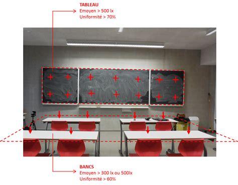 j 233 value le confort visuel dans les salles de classe r 233 novation des 201 coles