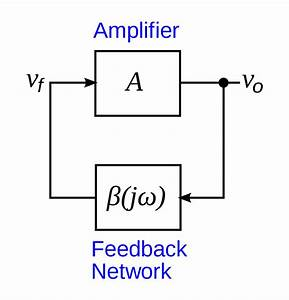 File Oscillator Diagram1 Svg  U2014 Wikimedia Commons