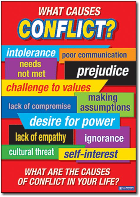 character charts ric conflict resolution poster set