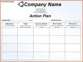 Self Employed Spreadsheet 6 Plan Template Freememo Templates Word Memo Templates Word