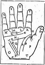 Clipart Palm Reading Witch Chart Transparent Webstockreview Charts Icons sketch template