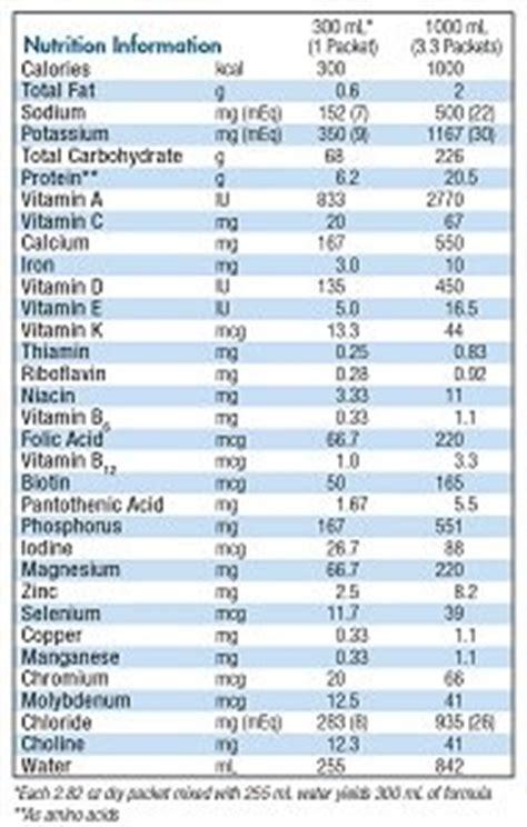 Amazon.com : Tolerex Elemental Powder, Unflavored, 2.82 oz