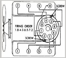 spark plug wire diagram chevy 350 small block o wiring With sbc spark plug wire diagram free download wiring diagrams pictures