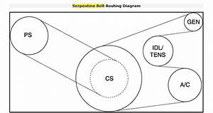 I Need The Serpentine Belt Diagram For A 2001 Chrysler Sebring 3 0
