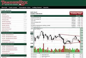 Trefferquote Berechnen : mastertraders trading trader aktienkurse chartanalyse aktien realtimekurse b rsenkurse ~ Themetempest.com Abrechnung