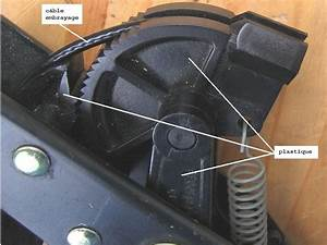 Butee Pedale Embrayage Clio 2 : probl me de casse de cable d 39 embrayage r19 d renault m canique lectronique forum technique ~ Gottalentnigeria.com Avis de Voitures