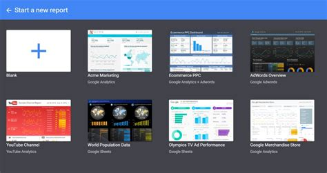 data studio templates data studio dashboard reporting with a kick digital clarity
