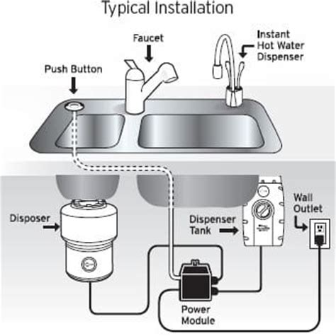 insinkerator sink top switch sts so insinkerator sts00 dual outlet sinktop switch