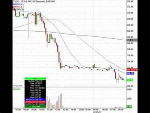 Trade Today's Stock Market Action: BIDU, NVDA, TSLA, GM ...
