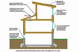 Etancheite Mur Exterieur Sous Sol : infiltration d 39 eau fondations sous sols fenetres murs toits ~ Melissatoandfro.com Idées de Décoration