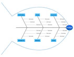Fishbone Template Excel Fishbone Diagram Solution Conceptdraw Com