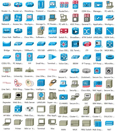 cisco visio stencils alternatives great assistants in doing network projects design world