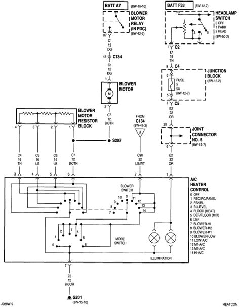 2000 Dodge Ram 1500 Wiring Schematic by I A 1998 Dodge B1500 The Blower Motor Has