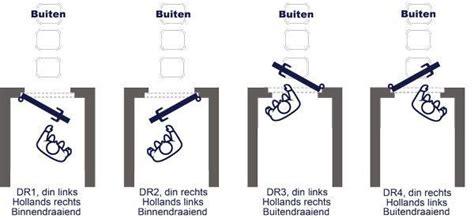 din links din rechts uitleg draairichtingen en doornmaat opmeten