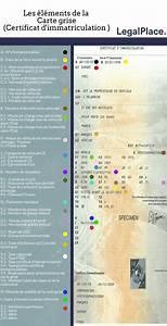 Carte Grise Lors D Une Vente : lire une carte grise tout comprendre en 5 min legalplace ~ Medecine-chirurgie-esthetiques.com Avis de Voitures