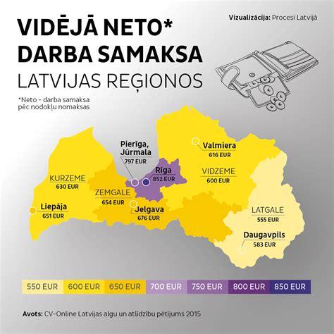 Infografika: Vidējā neto darba samaksa Latvijas reģionos ...